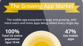 The Growing App Market
