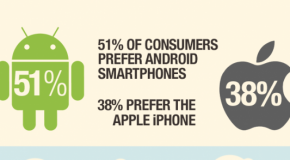 Mobile Consumer Behavior and Trends 2012