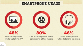 Time to go mobile? An infographic