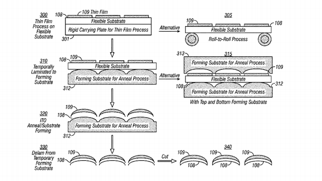 Apple Patents Screen Technology For Curved Touch Displays